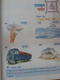 Hindi Grammar Work Sheet Collection for Classes 5,6, 7 & 8: Matra Work Sheets for Classes 3, 4, 5 and 6 With SOLUTIONS/ANSWERS Consonant Blends Worksheets, Lkg Worksheets, Hindi Worksheets, Grammar Worksheets, English Worksheets For Kindergarten, 1st Grade Worksheets, Preschool Worksheets, Body Parts Preschool, Nursery Worksheets