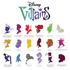 Disney Villains by Zactopus on DeviantArt