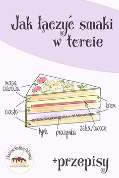 Cute Birthday Cakes, Boy Birthday, Cake Filling Recipes, Funny Cake, Cake Fillings, Aesthetic Food, Baking Tips, Yummy Cakes, No Bake Cake