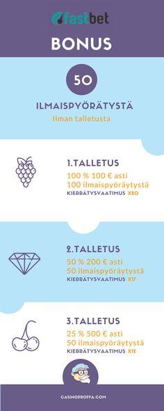 FastBet netticasino bonus infograafina