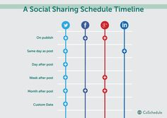 Plan-and-schedule-for-social-media-300x213 Plan-and-schedule-for-social-media-300x213