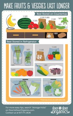 Love fresh, organic produce but hate when it shrivels & wilts before you can use it? Try these storage tricks to keep fruits & vegetables fresh longer.