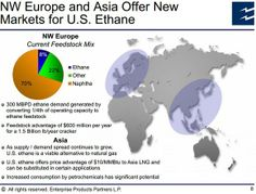 NW Europe & Asia Markets for US Ethane