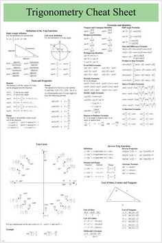 TRIGONOMETRY Cheat Sheet Poster USER FRIENDLY educational Brand New. Will ship in a tube. - Multiple item purchases are combined the next day and get a discount for domestic and in Maths Formulas List, Physics Formulas, Physics And Mathematics, Physics Notes, Math Cheat Sheet, Cheat Sheets, Math Formula Chart, Maths Solutions, Math Notes
