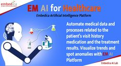 Provide the best treatment to patients with the help of EM AI Platform. Integrate EM AI Platform with your healthcare now. Data Science, Artificial Intelligence, Machine Learning, Ems, Istanbul, The Help, Health Care, Medicine, Platform