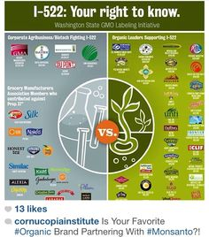 #GMO.  Really disappointed in Kashi and Naked for this.