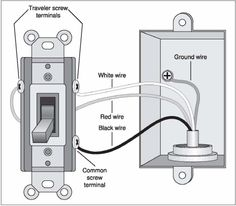Replacing Light Switches - Home Fix-It