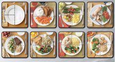 porciones a la hora de comer