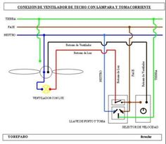 ceiling fan wiring diagram 1 for the home pinterest ceiling  ventilador de techo yoreparo