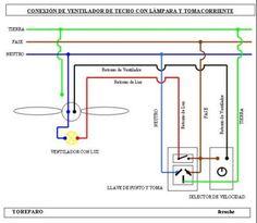 ventilador de techo - Electricidad domiciliaria - YoReparo