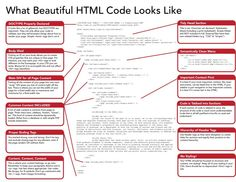 HTML code that works.