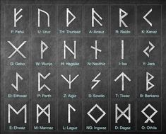 """Write Your Name in Runes.  If anyone was wondering about a great birthday/christmas present for me......write out """"Emily"""" in runes and get it framed"""