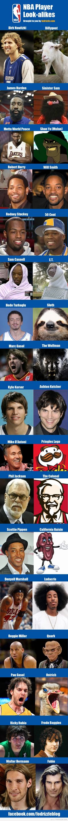 NBA look-alikes.
