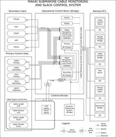Image result for fg wilson control panel wiring diagram