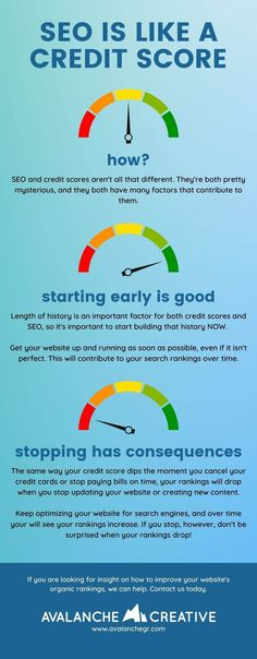 SEO and credit scores are not all that different. They're both pretty mysterious, and they both have many factors that contribute to them. One of the most important factors for both is length of history. Build Credit, Good Credit Score, How To Start Running, Smart People, Search Engine Optimization, Scores, Factors, Mysterious, Infographics
