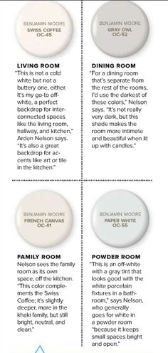 living room paint color ideas 4 White/Grey Neutral Paint Colors from Benjamin Moore. Benjamin Moore Swiss Coffee This is not a cold white, but not a buttery white eith Neutral Paint Colors, Paint Color Schemes, Interior Paint Colors, Paint Colors For Home, Wall Colors, House Colors, Off White Paint Colors, Gray Paint, Soft Colors