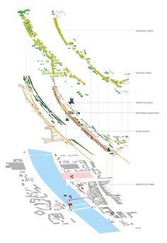 Drava River   Maribor Slovenia   estudioOCA « World Landscape Architecture – landscape architecture webzine