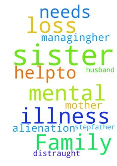 A Family Prayer -   Please pray for my mother and stepfather�    they are distraught at the alienation of my sister. �Please pray for my husband in the loss of his father. Please pray for my sister as she needs help�to managing�her mental illness.    �    �Thank you   Posted at: https://prayerrequest.com/t/d1D #pray #prayer #request #prayerrequest