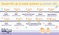 ¿Conoces cuáles deben ser los tiempos de desarrollo de tu bebé durante el primer año?