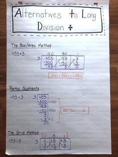 Long division is often identified as the most difficult math concept to teach. If we as teachers struggle with teaching long division, then our students will surely struggle with learning it. One of the main reasons Teaching Long Division, Math Division, Teaching Math, Division Area Model, Decimal Division, How To Teach Division, Division Anchor Chart, Math Anchor Charts, Math Strategies