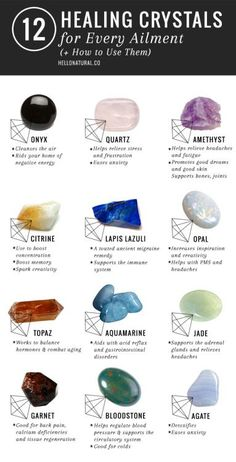 12 Healing Crystals Infographic Want to incorporate crystals in your jewelry? This infographic can help you choose the crystal that is right for you. For pages of Crystal DIYs go here. Find the 12 Hea