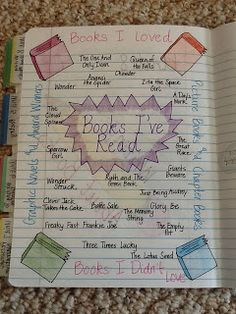 Great idea for reading journals!  This year in my kiddos' reading journals, I'm going to make a spot for them to record the book titles of the books they love and the books that they didn't like.