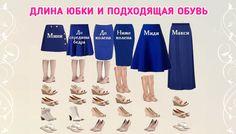 Платья и юбки есть в гардеробе каждой уважающей себя женщины. Они придают нам шарм, элегантность, подчеркивают нашу женственность и сексуальность. Сменив обтягивающие джинсы на юбку-клеш, можно скрыть недостатки, добавить нотку игривости и романтичности. Чтобы образ смотрелся гармонично, важна каждая деталь, особенно правильно подобранная обувь. Иногда определиться бывает ох как не просто… Предлагаем вам ориентир по созданию