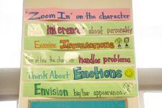 Character Chart #character