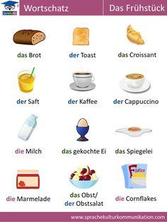 """Deutsch lernen: Wortschatz """"Das Frühstück"""""""
