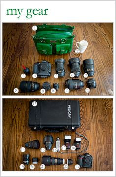 What's in the camera bag of Clickin Moms CEO Sarah Wilkerson? #camera #camerabag