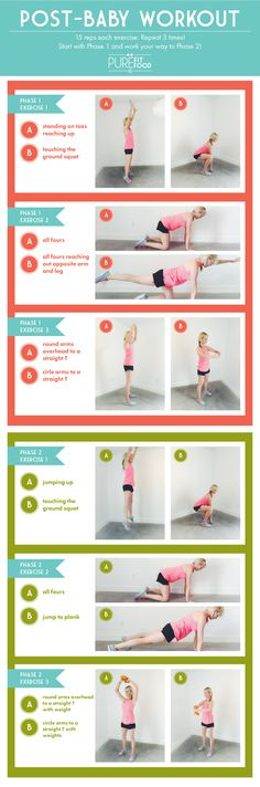 post baby work out (via Bloglovin.com )