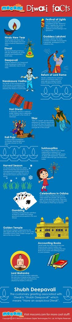 Some amazing facts about the Indian festival - #Diwali. Now know some interesting facts about Diwali in this #festive season. This INFOGRAPHICS is a part of Issue 4 of our free online #kidsmagazine, Mocomag. Subscribe today for free! http://mocomi.com/magazine/