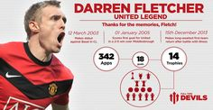 Thanks for everything, Darren Fletcher. You will be missed.