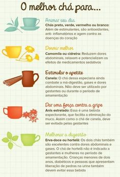 Os melhores chás para cada necessidade