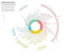 Cities We Live In on Behance