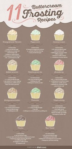 11 Blissful Buttercream Frosting Combinations ~ Crown your cakes with a glorious homemade buttercream frosting