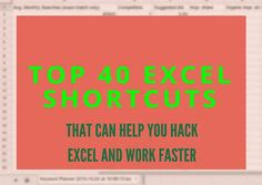 Everyone uses Excel in some form or fashion, so check out our top 40 list of the most useful excel shortcuts to speed up your work!