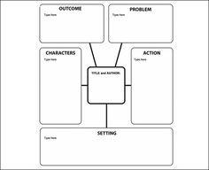 A concept map can be of great help to teachers in planning ...