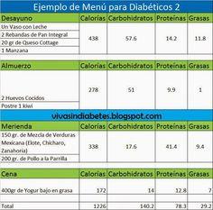 dieta de 1800 calorías por diabetes gestacional