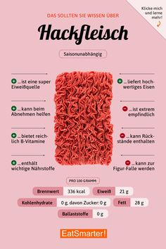 Rindfleisch You should know about minced meat Best Nutrition Food, Health And Nutrition, Nutrition Articles, Nutrition Education, Fitness Nutrition, Healthy Diet Plans, Healthy Eating, Healthy Recipes, Holistic Nutritionist