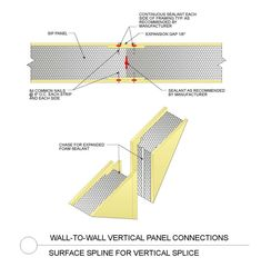 Sip Corner Joint Walls Pinterest