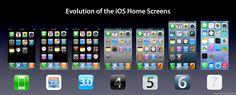 Evolution des iOS Homescreens iPhoneOS 1.0 bis iOS 7 - http://apfeleimer.de/2013/06/evolution-des-ios-homescreens-iphoneos-1-0-bis-ios-7 - Einen hübschen Überblick über alle bisherigen iPhone Betriebssysteme von iPhone OS 1 des ersten iPhones bis hin zu iOS 7 beta 1 auf iPhone 5. Wie hier deutlich wird  seit 2007 verfolgte Apple mit iPhone OS bzw. später iOS eine Designlinie. Das User Interface wird erst in iOS 7 neu...