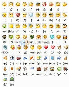 This came from a friend on Facebook who got it from Windows Messenger.  But if you will go on your iPhone to Settings>General>Keyboard>Keyboards>Emoji,  you can automatically have plenty of picture symbols without typing letters for your texting.  A small globe will show up on your main keyboard.  Click it and it will toggle between keyboards.  If you haven't activated it, do!  A picture (face!) is worth a thousand words!