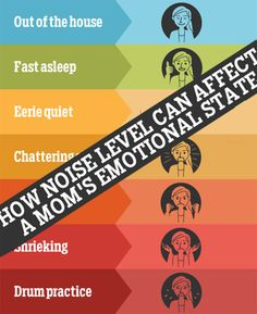 How noise level can affect a mom's emotional state.