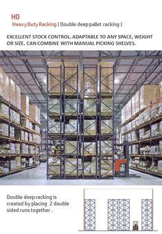 Shelving Racks, Shelves, Heavy Duty Racking, Canning, Places, Home Decor, Shelving, Decoration Home, Room Decor