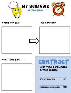 A sheet like this gives students the chance to reflect on their behavior and the effect it had. The third box allows students to come up with their own improved way of handling the situation in the future. Since they have some say, they are more likely to agree with and stick to the positive behavior. Having a contract like this is helpful for teachers because they can refer back to it and show the child that they signed and agreed to handling the situation in a particular way.