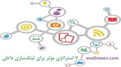 Ten Components of Integrated Marketing Communications Online Marketing Services, Marketing Plan, Social Media Marketing, Digital Marketing, Small Business Trends, Small Business Marketing, Business News, Integrated Marketing Communications, Financial Analysis