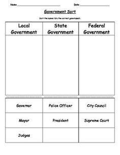 This file is a sort for students to demonstrate the understanding of local, state, and federal government. Students are matching the leaders with the particular government that they work for. File includes Terms of Use.