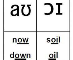 Ipa International Phonetic Alphabet Flashcards You Have To Sign