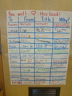 I love this peer book recommendations chart. This will definitely be an interactive bulletin board with my classroom library next year. Library Lessons, Reading Lessons, Teaching Reading, Class Library, Guided Reading, Teaching Ideas, 4th Grade Reading, Reading Time, Teaching Language Arts